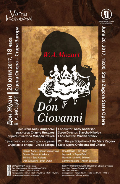 6th Annual Opera Academy - Don Giovanni